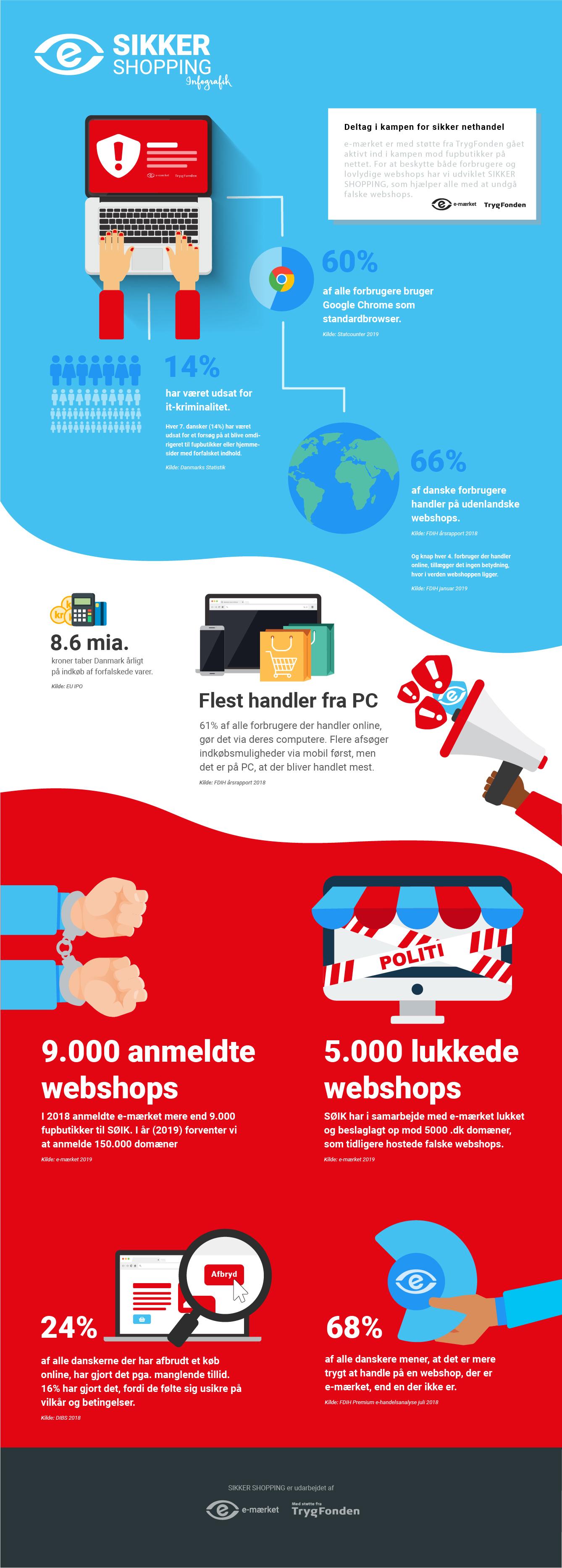 e-mærkets infografik